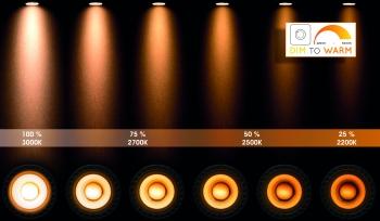 Vario LED